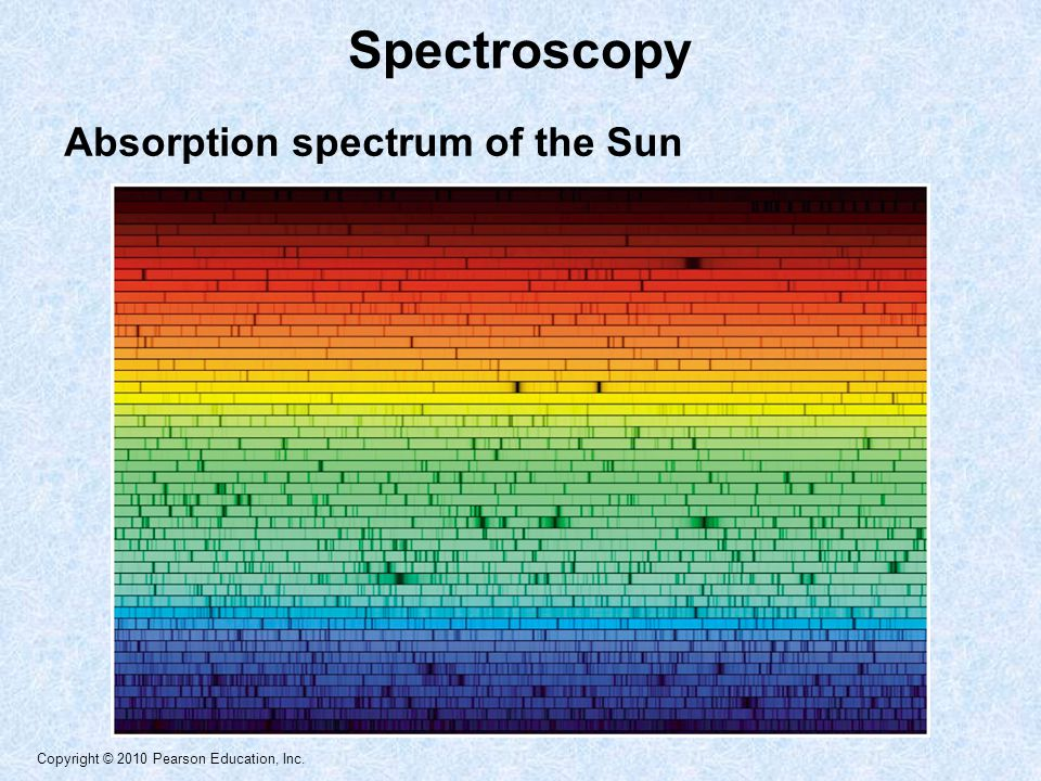 Copyright © 2010 Pearson Education, Inc. Spectroscopy Absorption spectrum of the Sun