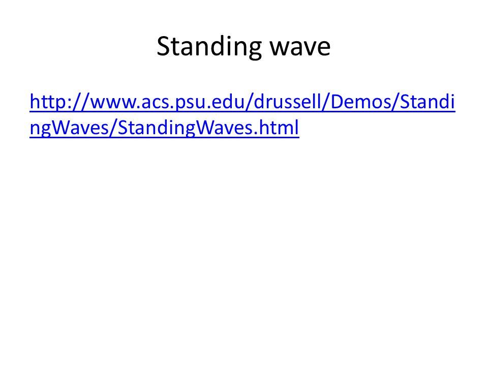 http://www.acs.psu.edu/drussell/Demos/Standi ngWaves/StandingWaves.html