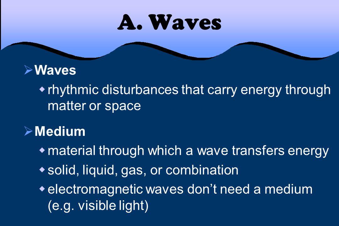 A. Waves  Two Types: Longitudinal Transverse
