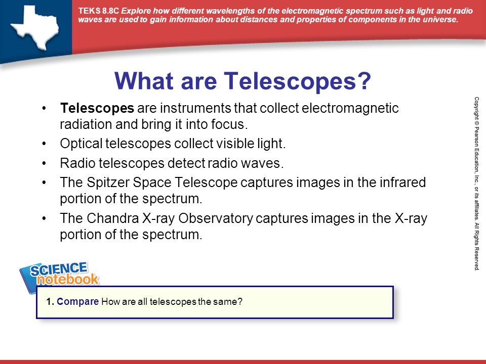 TEKS 8.8C Explore how different wavelengths of the electromagnetic spectrum such as light and radio waves are used to gain information about distances and properties of components in the universe.
