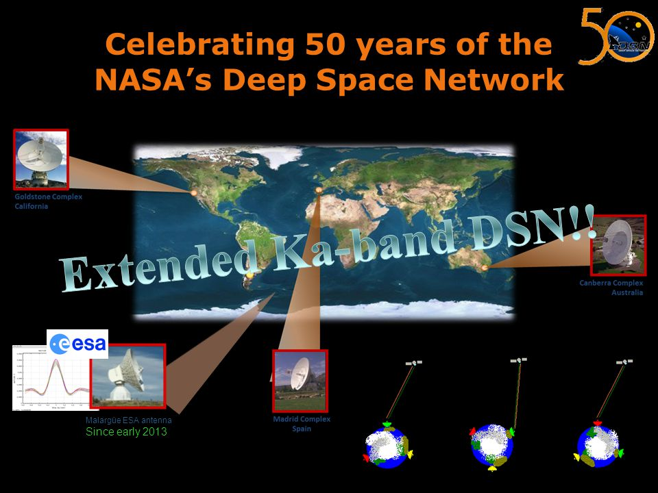 Celebrating 50 years of the NASA's Deep Space Network Malargüe ESA antenna Since early 2013