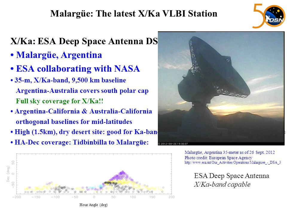 Malargüe: The latest X/Ka VLBI Station X/Ka: ESA Deep Space Antenna DSA 03 Malargüe, Argentina ESA collaborating with NASA 35-m, X/Ka-band, 9,500 km b