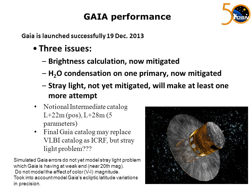 GAIA performance Gaia is launched successfully 19 Dec. 2013 Three issues: –Brightness calculation, now mitigated –H 2 O condensation on one primary, n