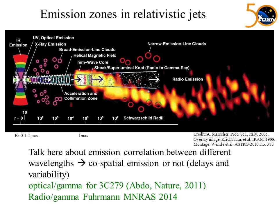 Emission zones in relativistic jets Talk here about emission correlation between different wavelengths  co-spatial emission or not (delays and variab
