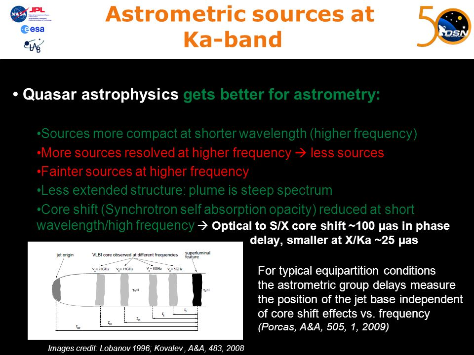 Astrometric sources at Ka-band Quasar astrophysics gets better for astrometry: Sources more compact at shorter wavelength (higher frequency) More sour