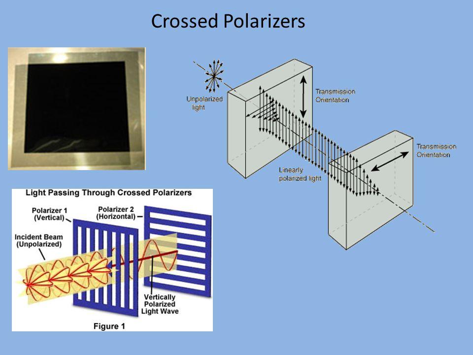 Crossed Polarizers
