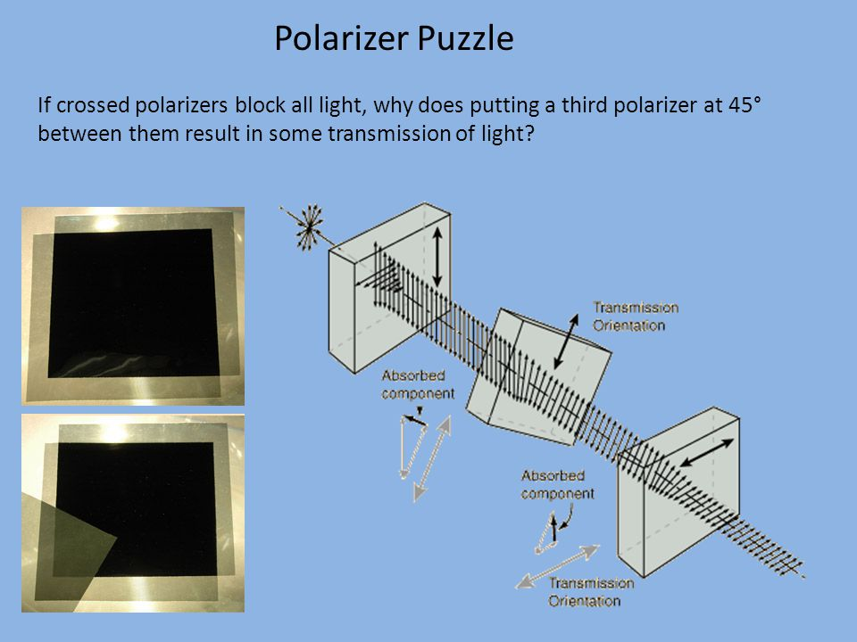 Polarizer Puzzle If crossed polarizers block all light, why does putting a third polarizer at 45° between them result in some transmission of light?