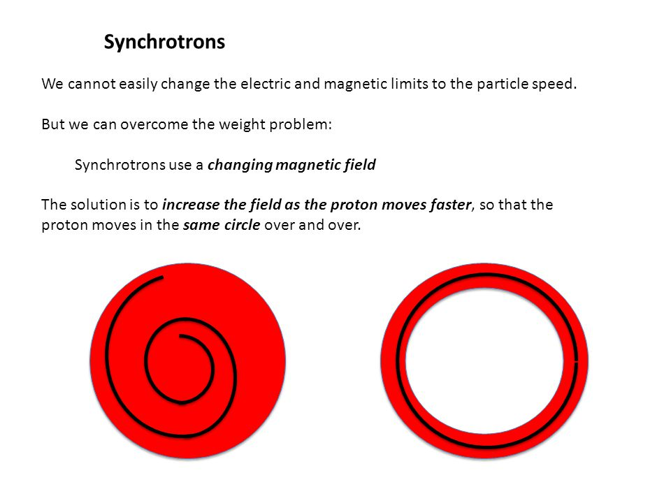 Synchrotrons We cannot easily change the electric and magnetic limits to the particle speed.