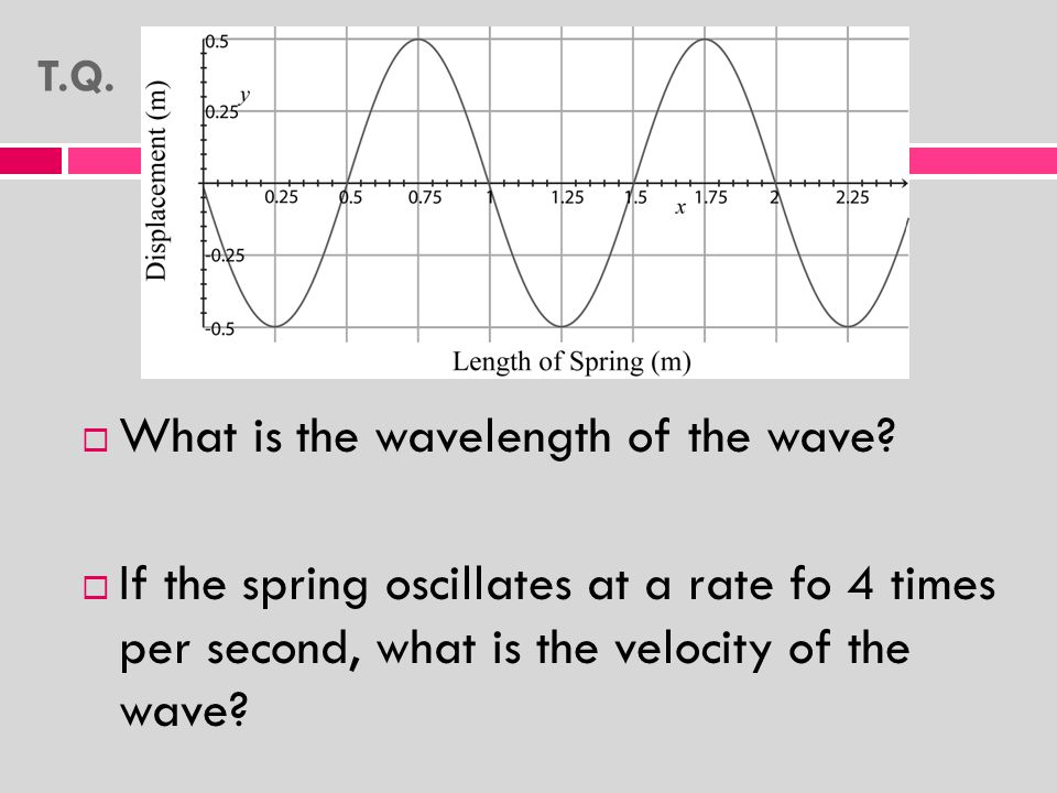  What is the wavelength of the wave.