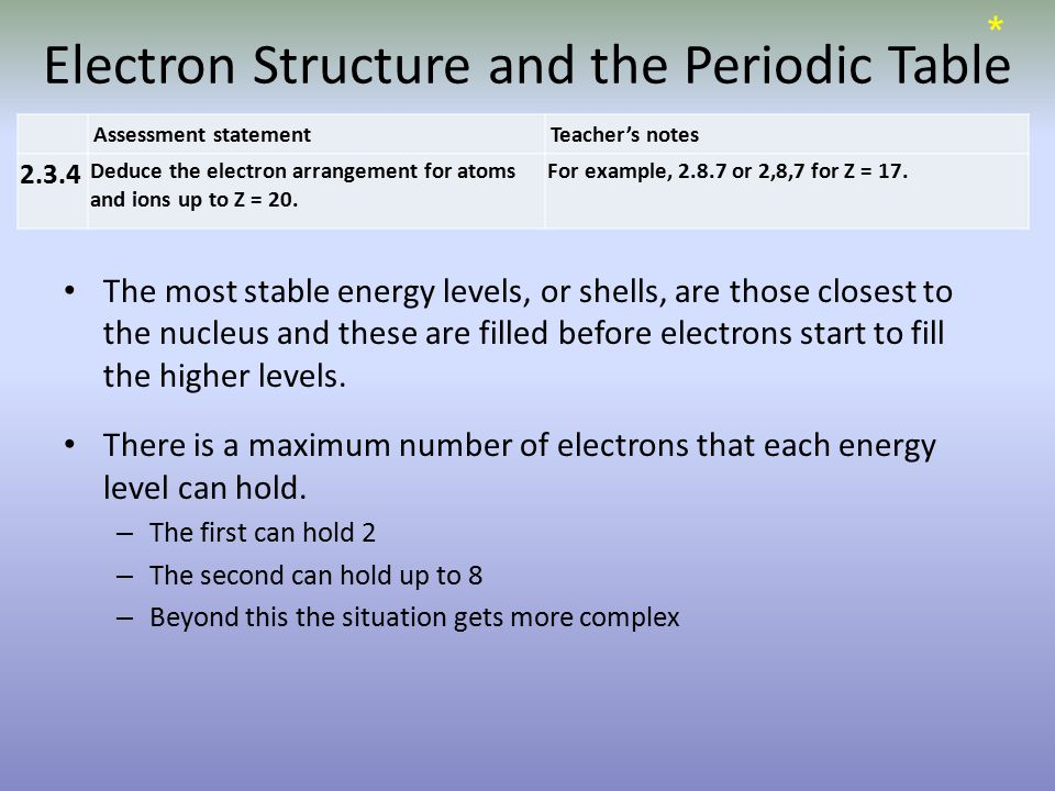 Electron Structure and the Periodic Table The most stable energy levels, or shells, are those closest to the nucleus and these are filled before electrons start to fill the higher levels.