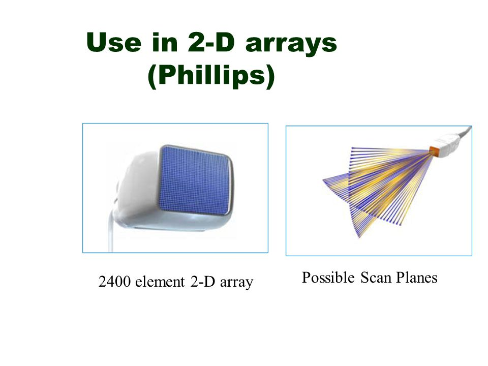 Use in 2-D arrays (Phillips) 2400 element 2-D array Possible Scan Planes