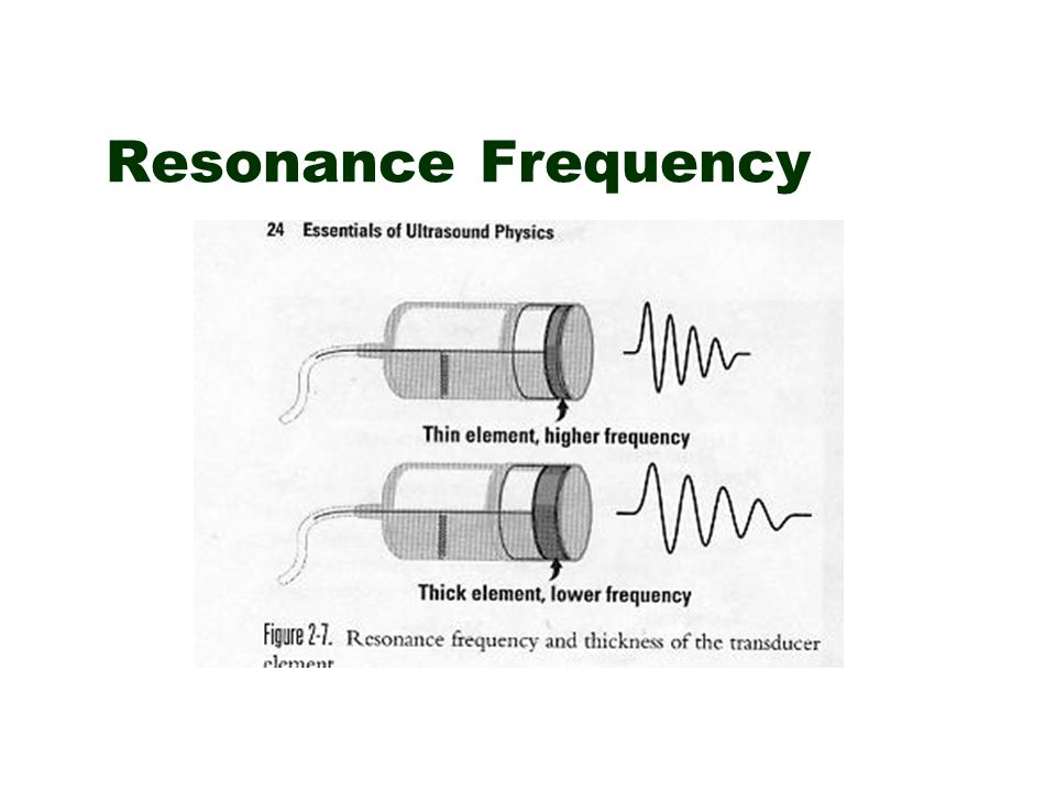 Resonance Frequency