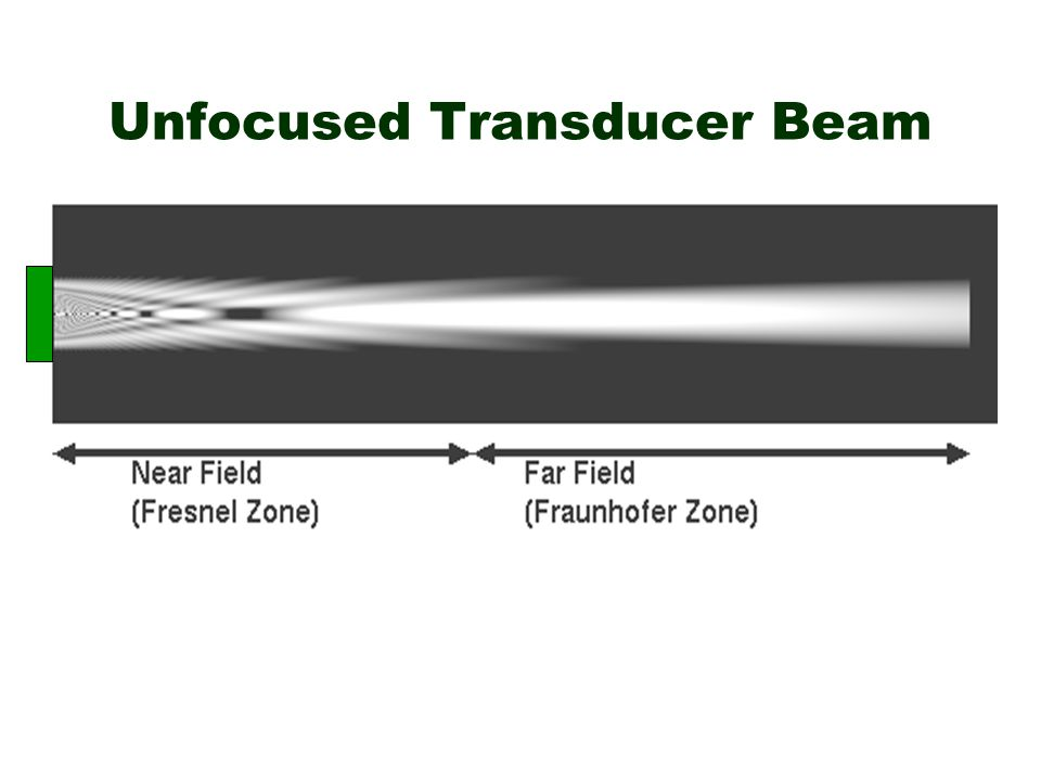 Unfocused Transducer Beam
