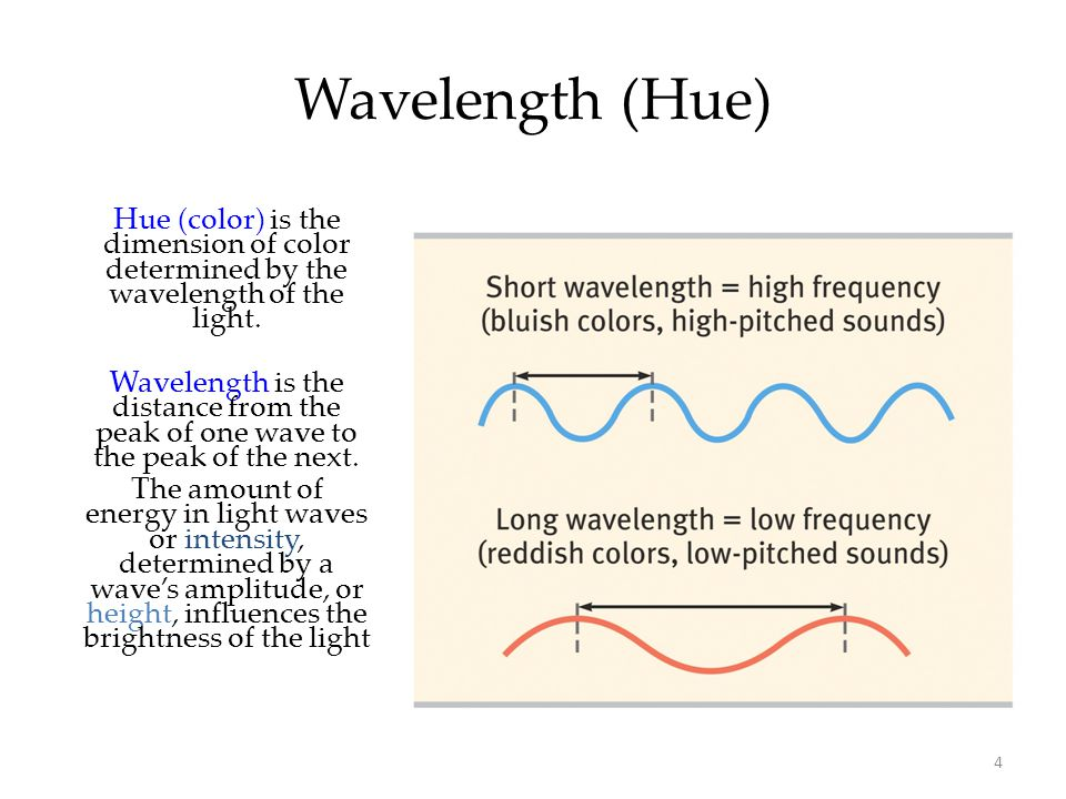 4 Wavelength (Hue) Hue (color) is the dimension of color determined by the wavelength of the light. Wavelength is the distance from the peak of one wa