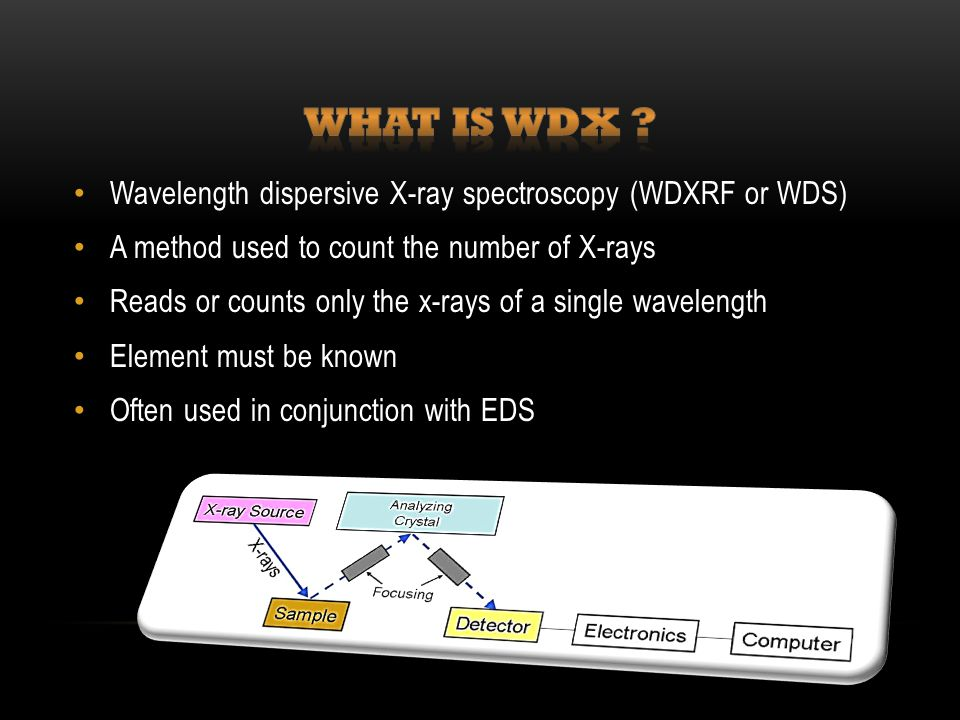 Wavelength dispersive X-ray spectroscopy (WDXRF or WDS) A method used to count the number of X-rays Reads or counts only the x-rays of a single wavelength Element must be known Often used in conjunction with EDS