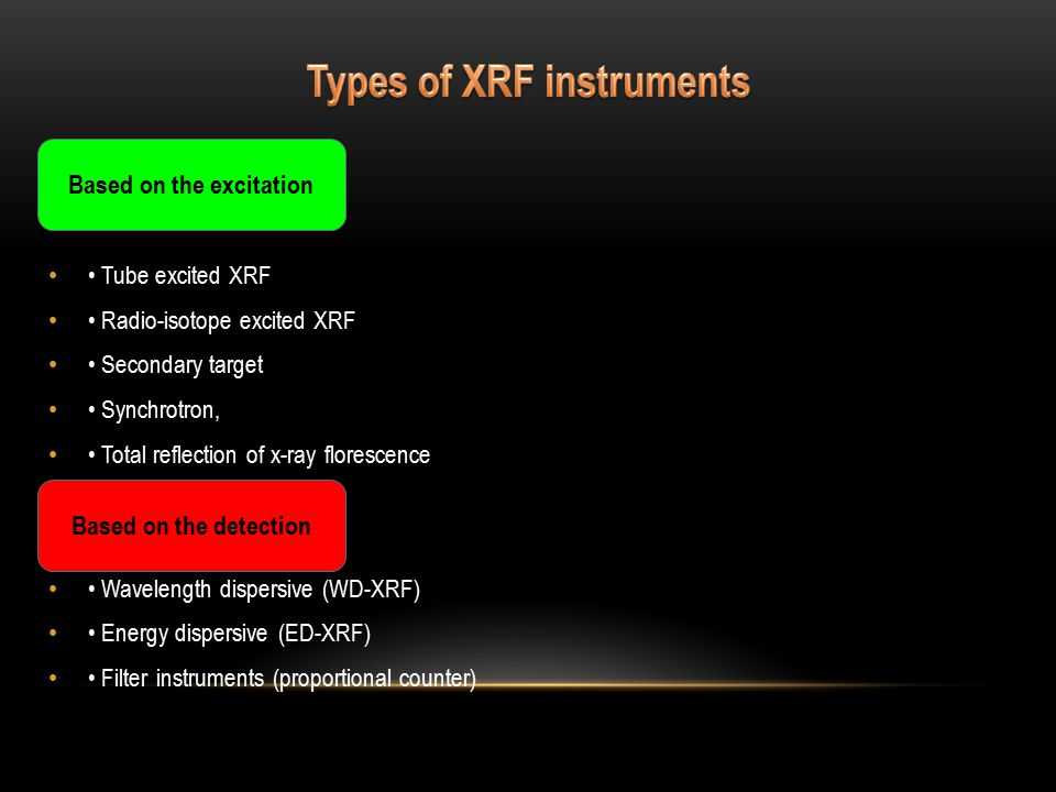 Tube excited XRF Radio-isotope excited XRF Secondary target Synchrotron, Total reflection of x-ray florescence Wavelength dispersive (WD-XRF) Energy dispersive (ED-XRF) Filter instruments (proportional counter) Based on the excitation Based on the detection