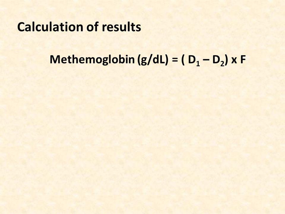 Calculation of results Methemoglobin (g/dL) = ( D 1 – D 2 ) x F