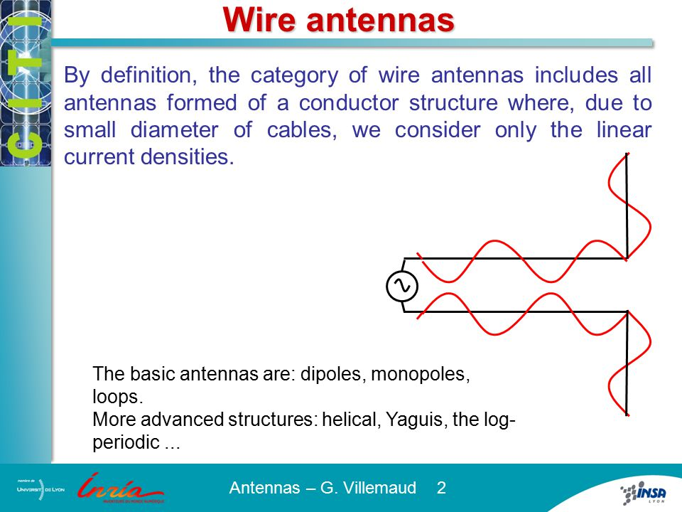Antennas – G. Villemaud 13  OTHER SIZE OF DIPOLES