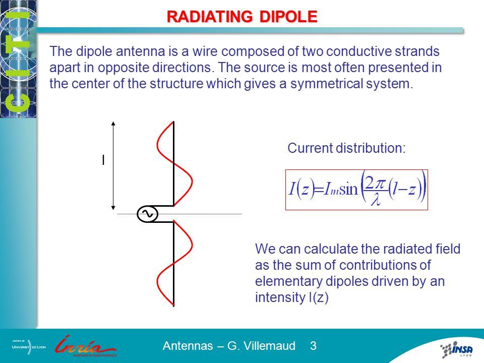 Antennas – G. Villemaud 14 MONOPOLE ANTENNA Image principle
