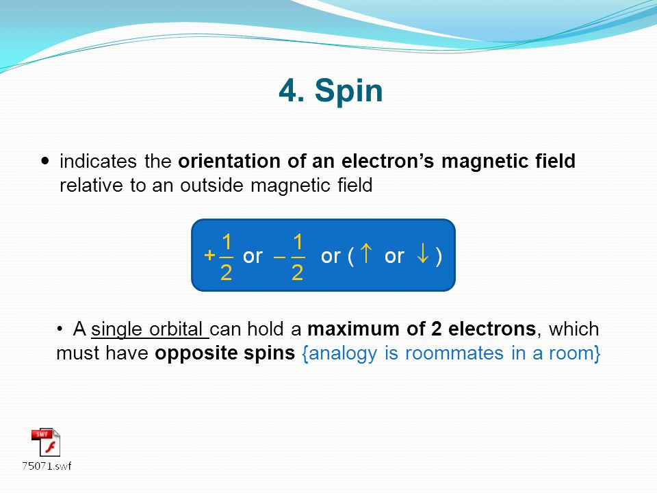 4. Spin indicates the orientation of an electron's magnetic field relative to an outside magnetic field A single orbital can hold a maximum of 2 elect