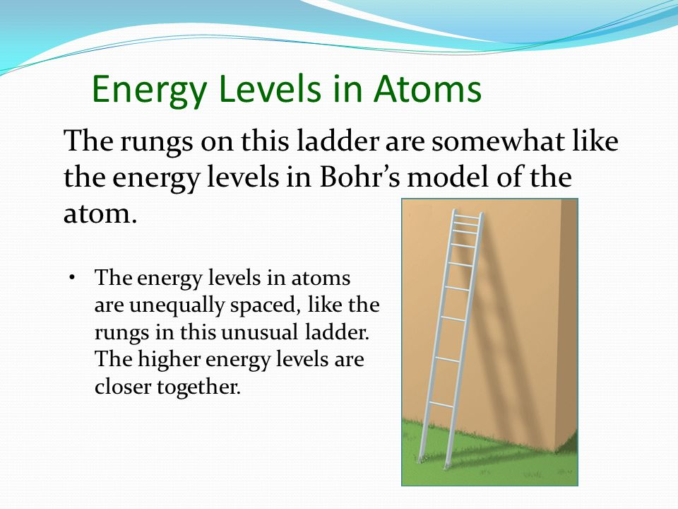 Energy Levels in Atoms The rungs on this ladder are somewhat like the energy levels in Bohr's model of the atom.