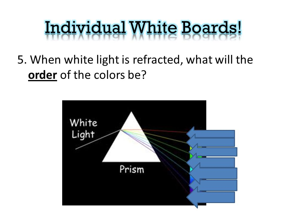 5. When white light is refracted, what will the order of the colors be