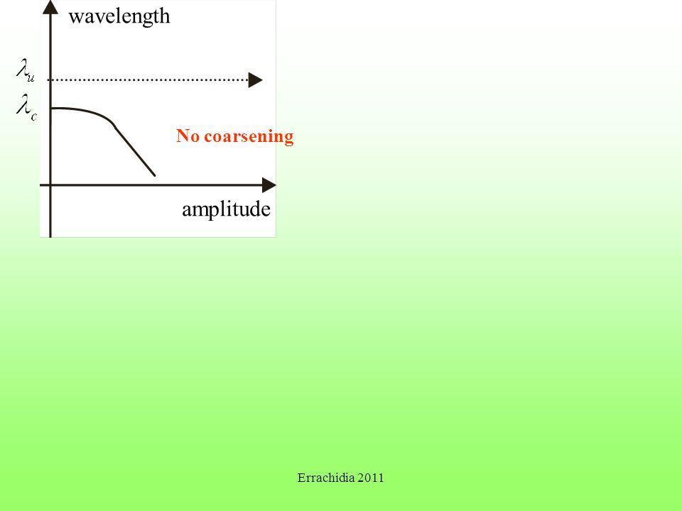 wavelength amplitude No coarsening Errachidia 2011