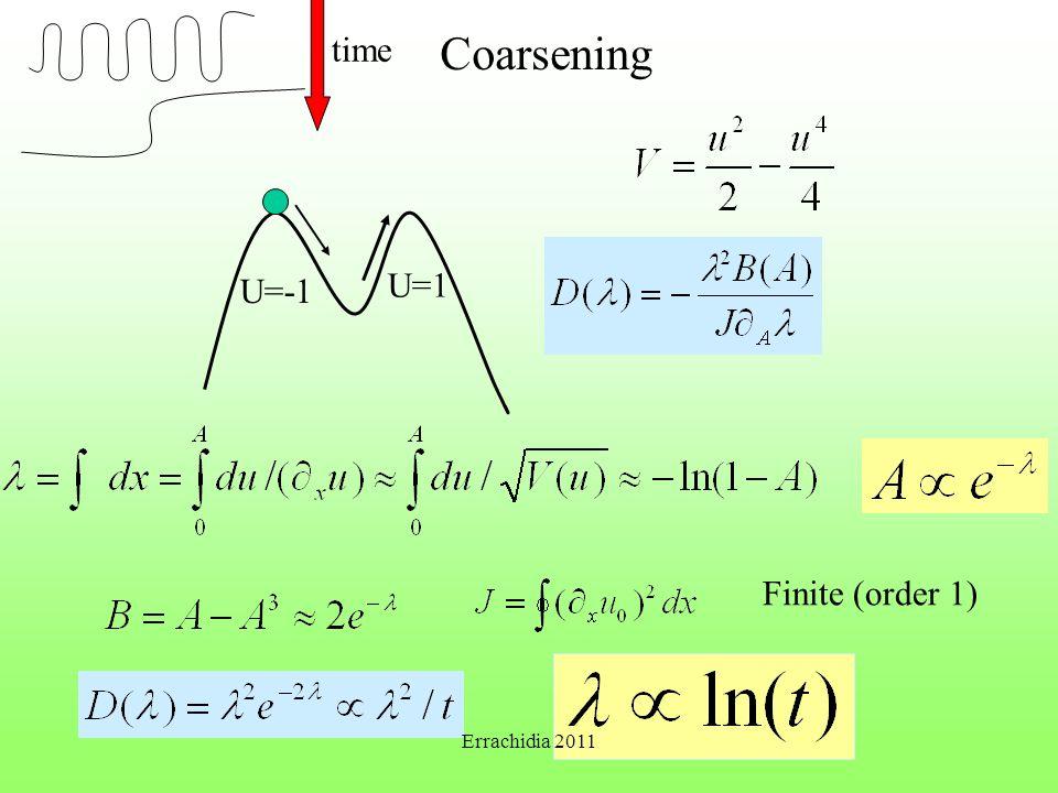 Coarsening U=-1 U=1 time Finite (order 1) Errachidia 2011
