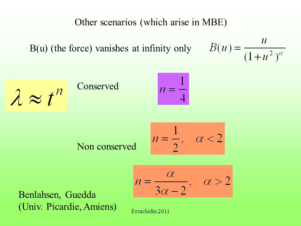 Other scenarios (which arise in MBE) B(u) (the force) vanishes at infinity only Conserved Non conserved Errachidia 2011 Benlahsen, Guedda (Univ.