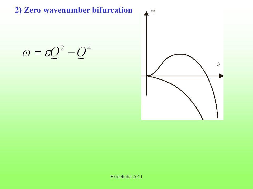 2) Zero wavenumber bifurcation Errachidia 2011