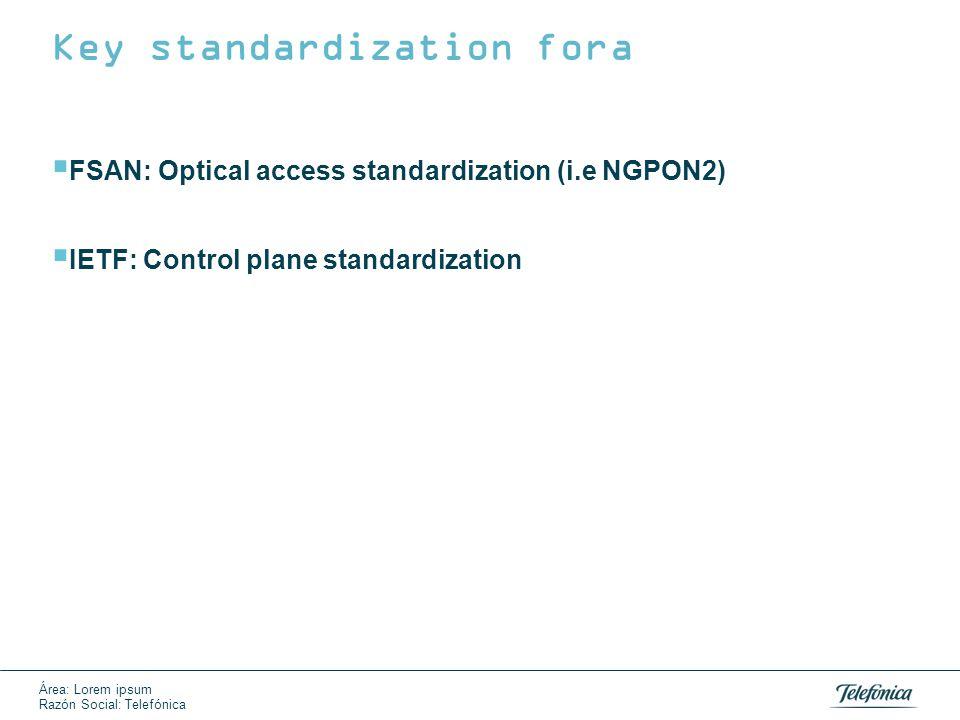 Área: Lorem ipsum Razón Social: Telefónica  FSAN: Optical access standardization (i.e NGPON2)  IETF: Control plane standardization Key standardization fora