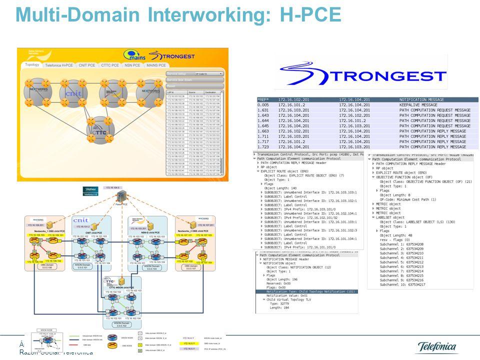 Área: Lorem ipsum Razón Social: Telefónica Multi-Domain Interworking: H-PCE