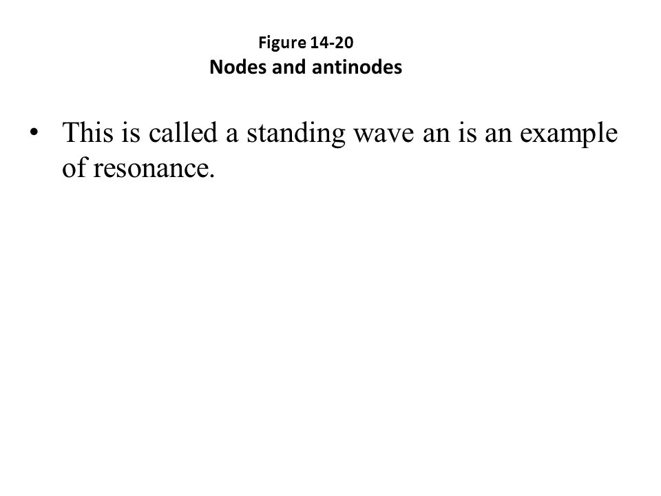 Figure 14-20 Nodes and antinodes This is called a standing wave an is an example of resonance.