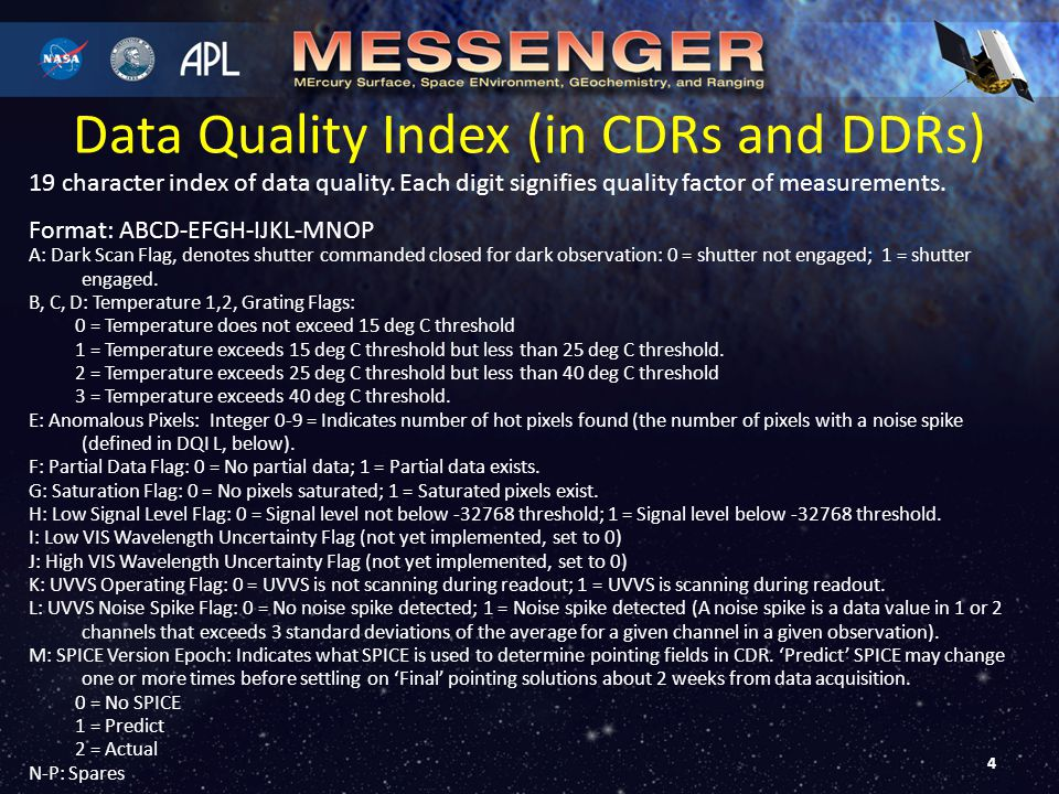 Data Quality Index (in CDRs and DDRs) 19 character index of data quality.