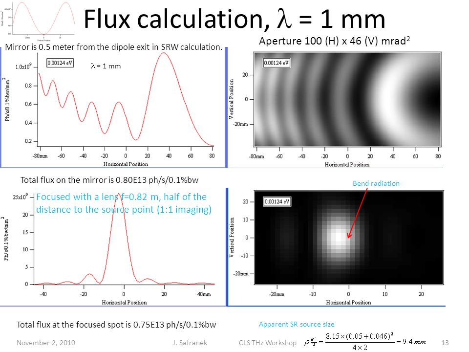 Flux calculation, = 1 mm November 2, 201013 = 1 mm Mirror is 0.5 meter from the dipole exit in SRW calculation.