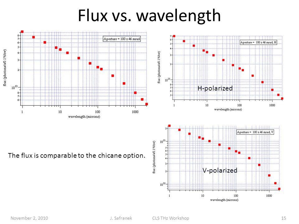 Flux vs. wavelength November 2, 201015 H-polarized V-polarized The flux is comparable to the chicane option. J. Safranek CLS THz Workshop