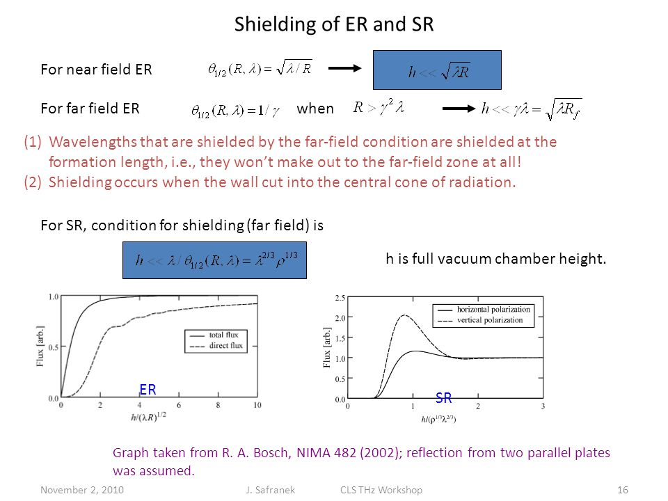 November 2, 201016 Shielding of ER and SR For near field ER For far field ERwhen (1)Wavelengths that are shielded by the far-field condition are shielded at the formation length, i.e., they won't make out to the far-field zone at all.