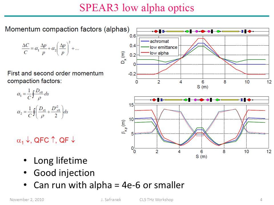 November 2, 2010J. Safranek CLS THz Workshop4 Long lifetime Good injection Can run with alpha = 4e-6 or smaller