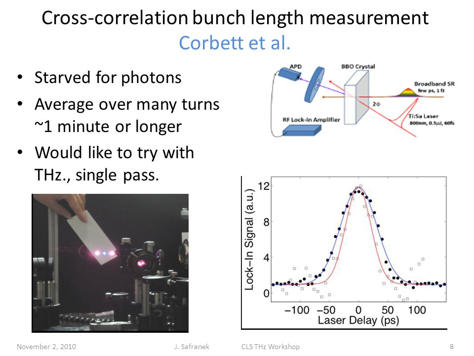 Cross-correlation bunch length measurement Corbett et al. Starved for photons Average over many turns ~1 minute or longer Would like to try with THz.,