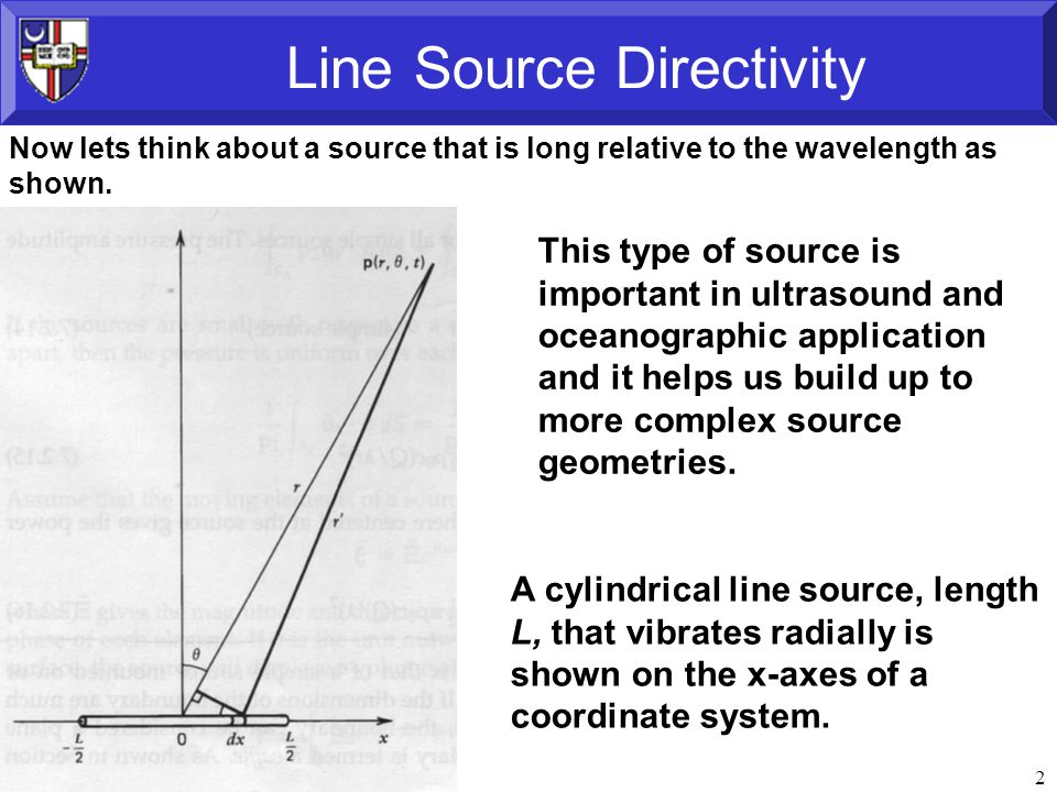 23 Line Source Directivity When the kL is small, (length is smaller then the wavelength).