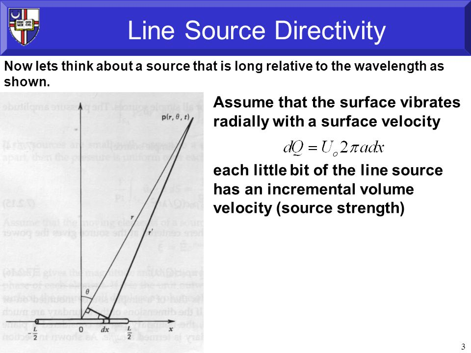 24 Line Source Directivity When the kL is small, (length is smaller then the wavelength).