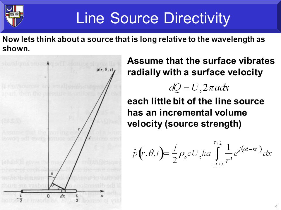 25 Line Source Directivity When the kL is small, (length is smaller then the wavelength).