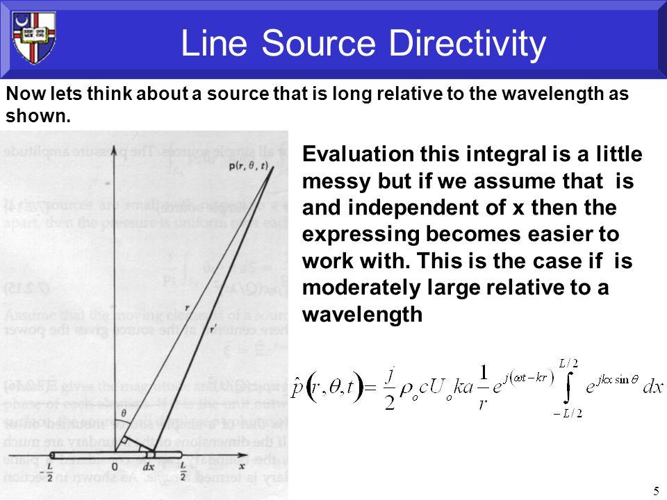 56 Line Source Directivity