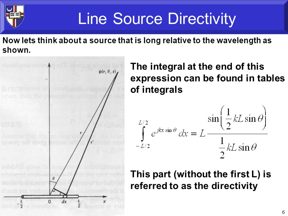 7 Line Source Directivity When the kL is small, (length is smaller then the wavelength).