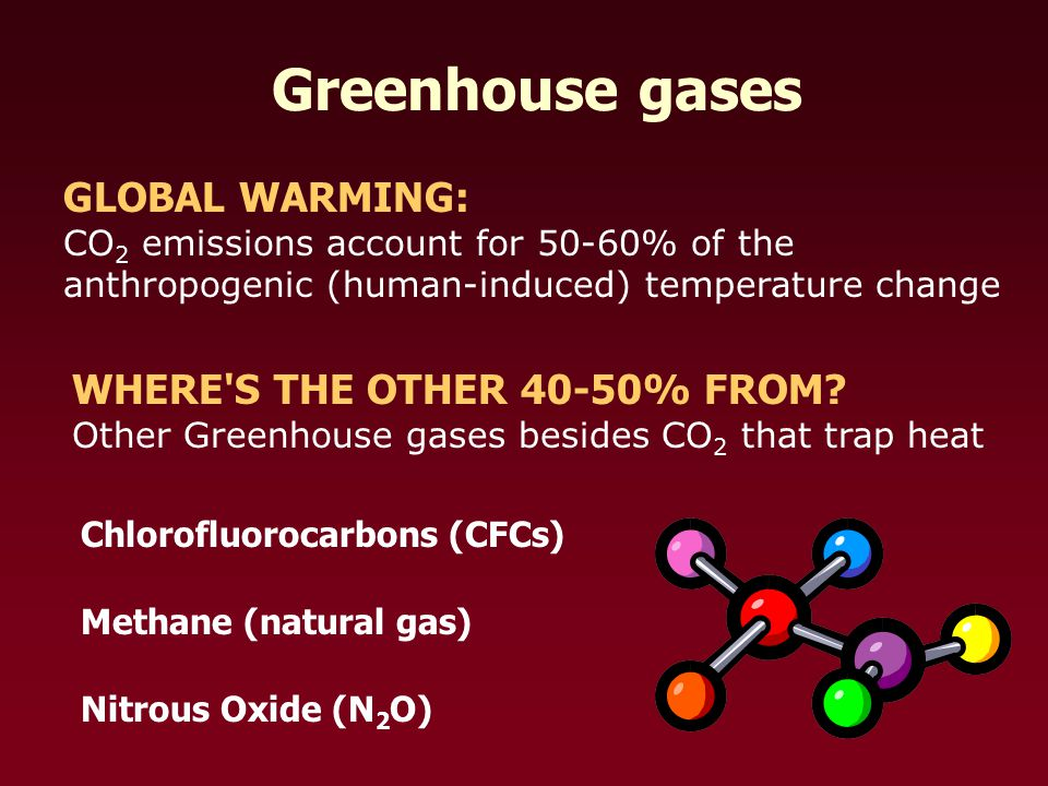 Greenhouse gases GLOBAL WARMING: CO 2 emissions account for 50-60% of the anthropogenic (human-induced) temperature change WHERE S THE OTHER 40-50% FROM.