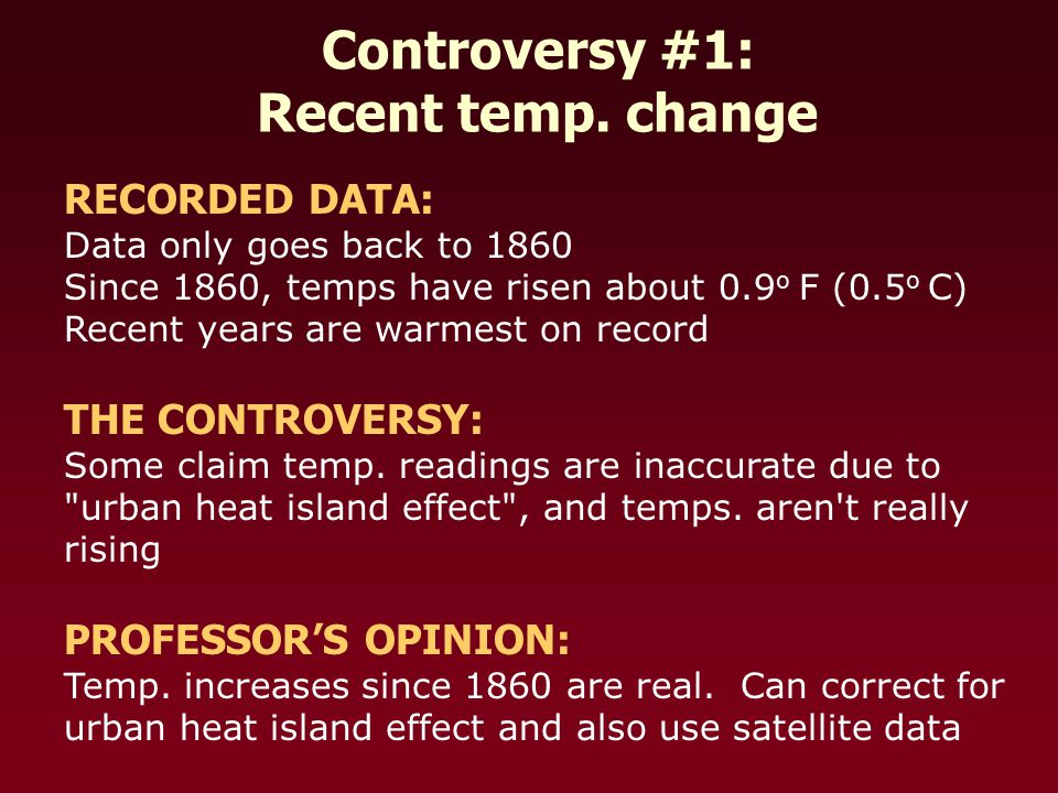 Controversy #1: Recent temp.