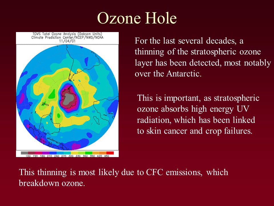 Ozone Hole For the last several decades, a thinning of the stratospheric ozone layer has been detected, most notably over the Antarctic.