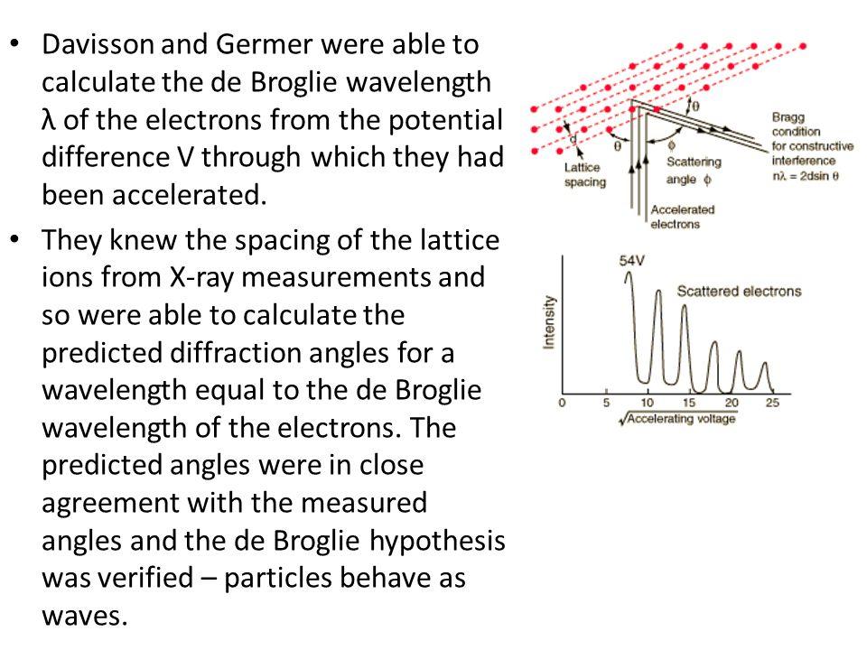 The Math from the Davisson-Germer Experiment