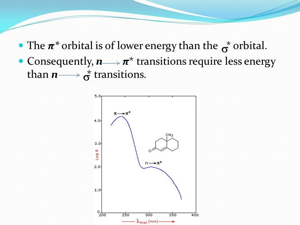 The π* orbital is of lower energy than the * orbital. Consequently, n π* transitions require less energy than n * transitions.  
