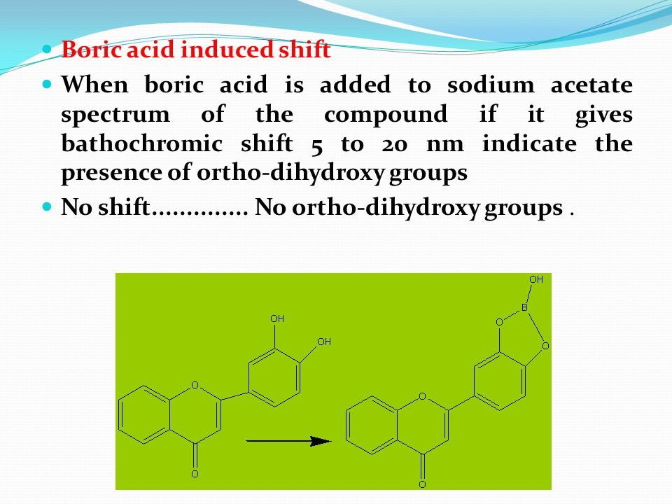Boric acid induced shift When boric acid is added to sodium acetate spectrum of the compound if it gives bathochromic shift 5 to 20 nm indicate the presence of ortho-dihydroxy groups No shift..............
